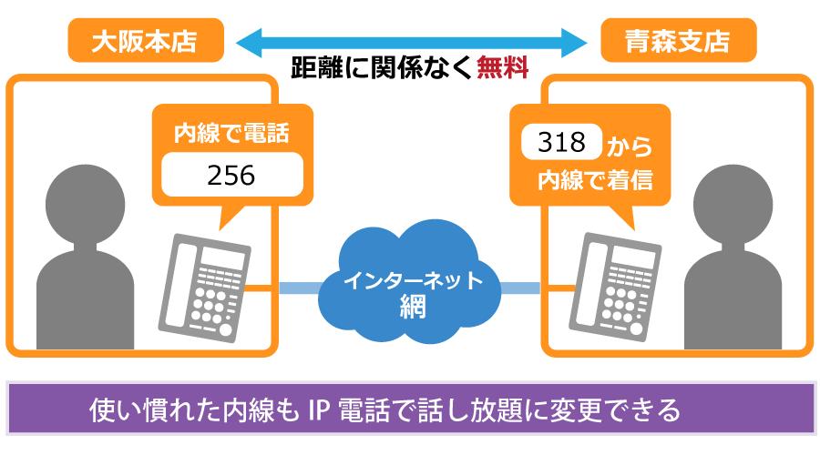 ip-tel-03