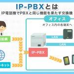 IP-PBXとは?