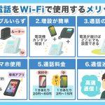 ip電話をwihttps://kosnetwork.co.jp/wp-content/uploads/2021/03/f73a73bc811ba13acc75de8cd4b56ef2.jpgfiで利用した場合のメリット・デメリットを解説!